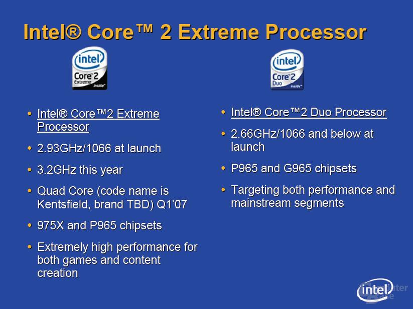 Core 2 Extreme und Core 2 Duo