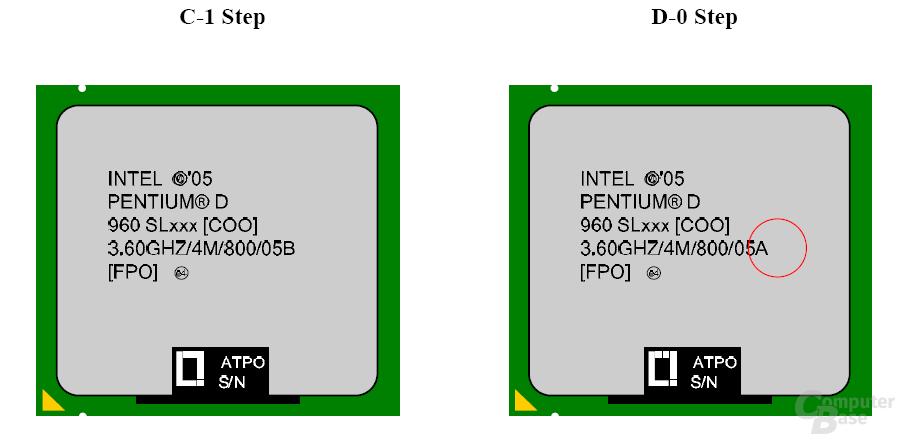 Pentium D 960 mit 95 Watt Thermal Design Power