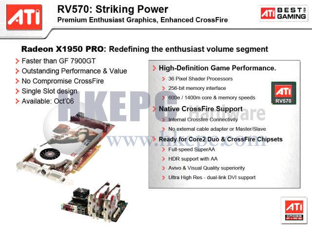 Spezifikationen Radeon X1950 Pro/RV570