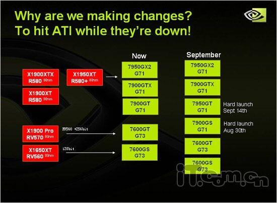 zwei neue GeForce-Karten