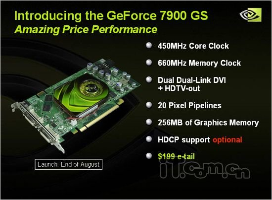 nVidia GeForce 7900 GS