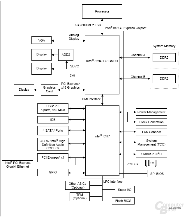 Diagramm 946GZ (2)