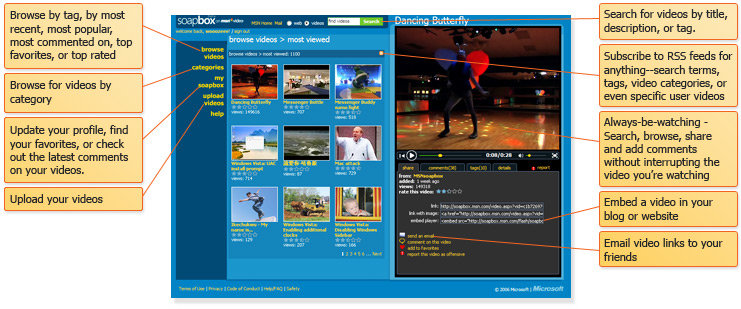 Microsoft MSN Soapbox