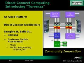 AMDs Torrenza-Plattform
