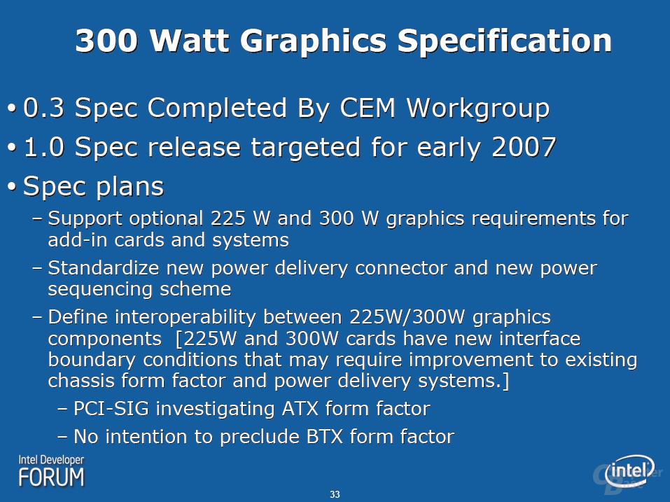 PCI Express 2.0 - 300 Watt für Grafikkarten