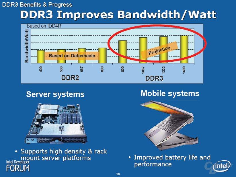 DDR3 verbessert Bandbreite pro Watt