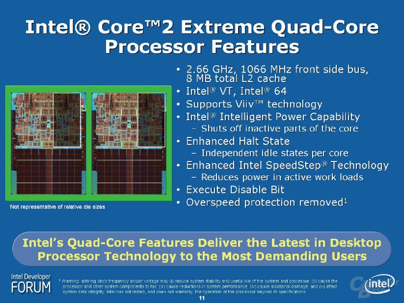 Features des Core 2 Extreme QX6700