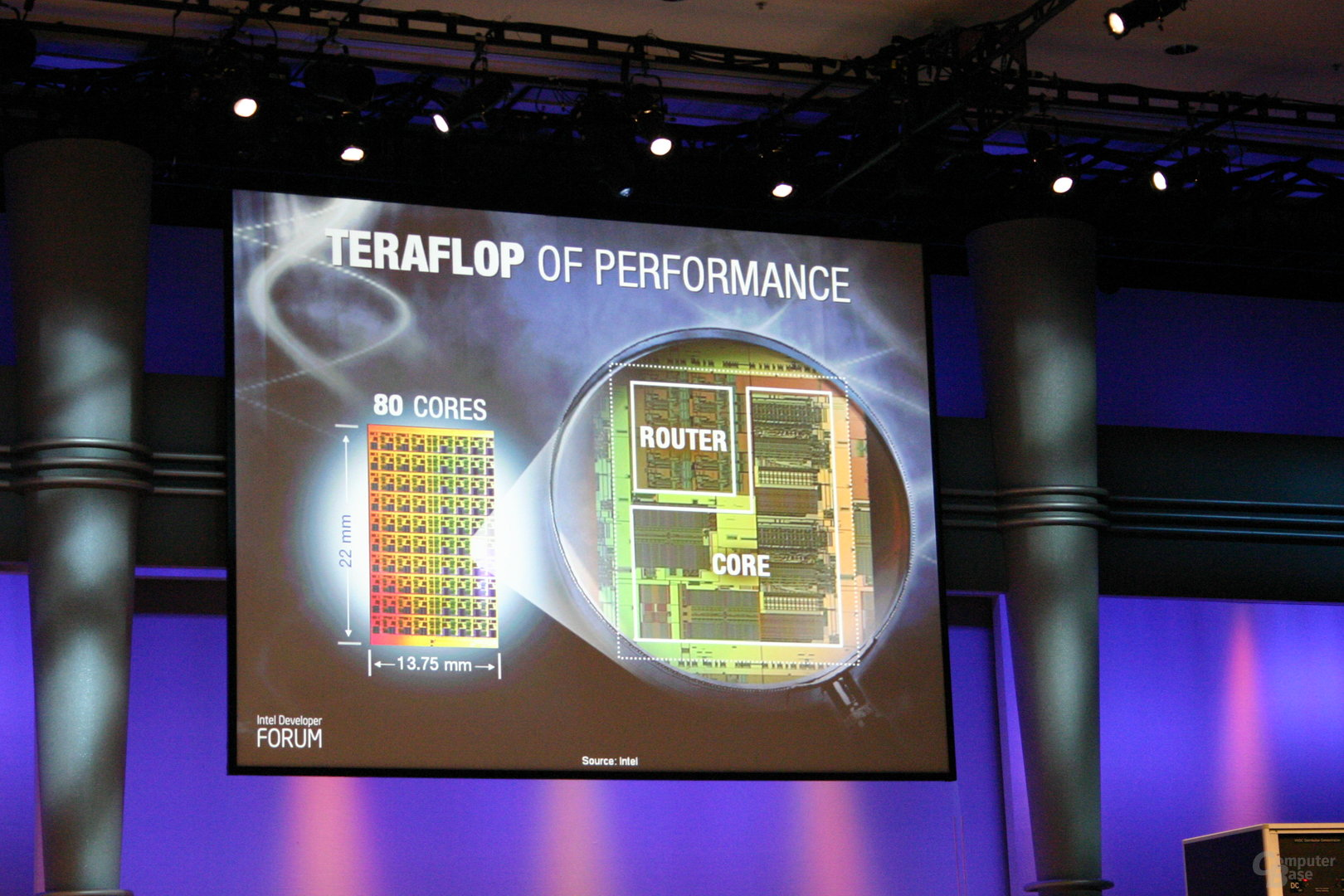 Intel 80-Core-Prozessor für mit 1 TeraFlop-Leistung