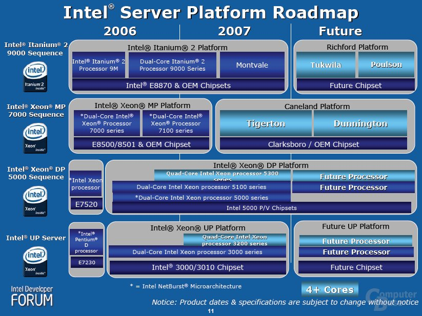 Roadmap Server