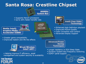 "Intels ""Santa Rosa""-Plattform – Crestline-Chipsatz"