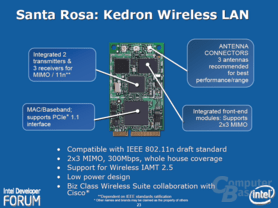 "Intels ""Santa Rosa""-Plattform – Kedron Wireless LAN"
