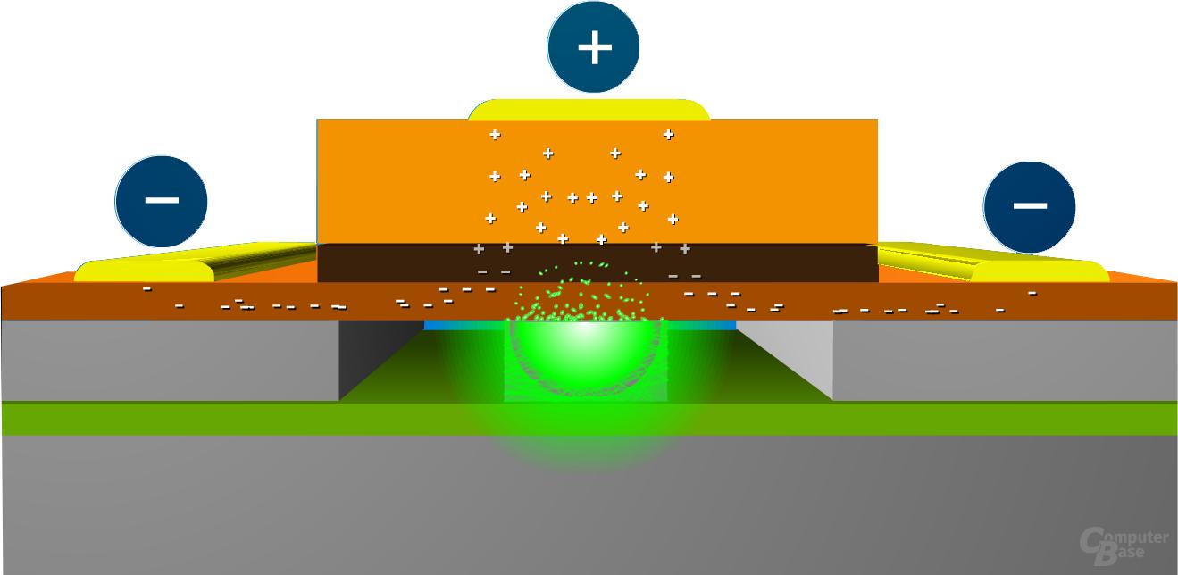 Arbeitsprinzip des Intel Hybrid-Laser-