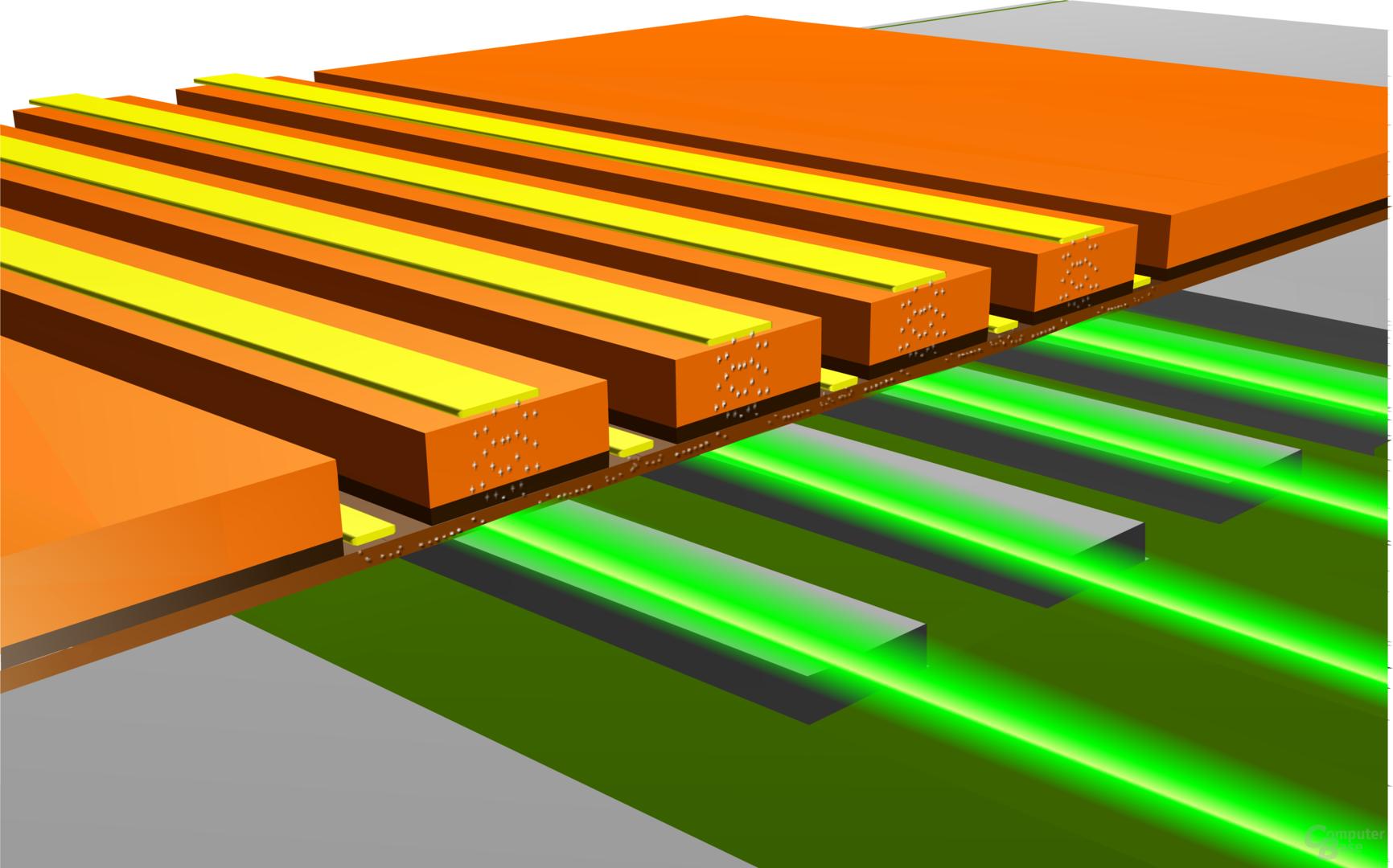 Mehtere Hybrid-Laser lassen sich problemlos integrieren