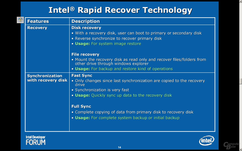 Intel Matrix Storage Technology