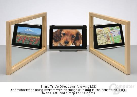 Triple-Display