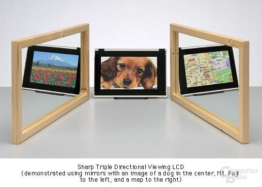 Triple-Display