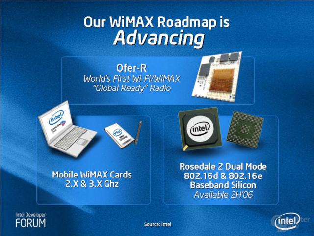 WiMAX-Komponenten von Intel