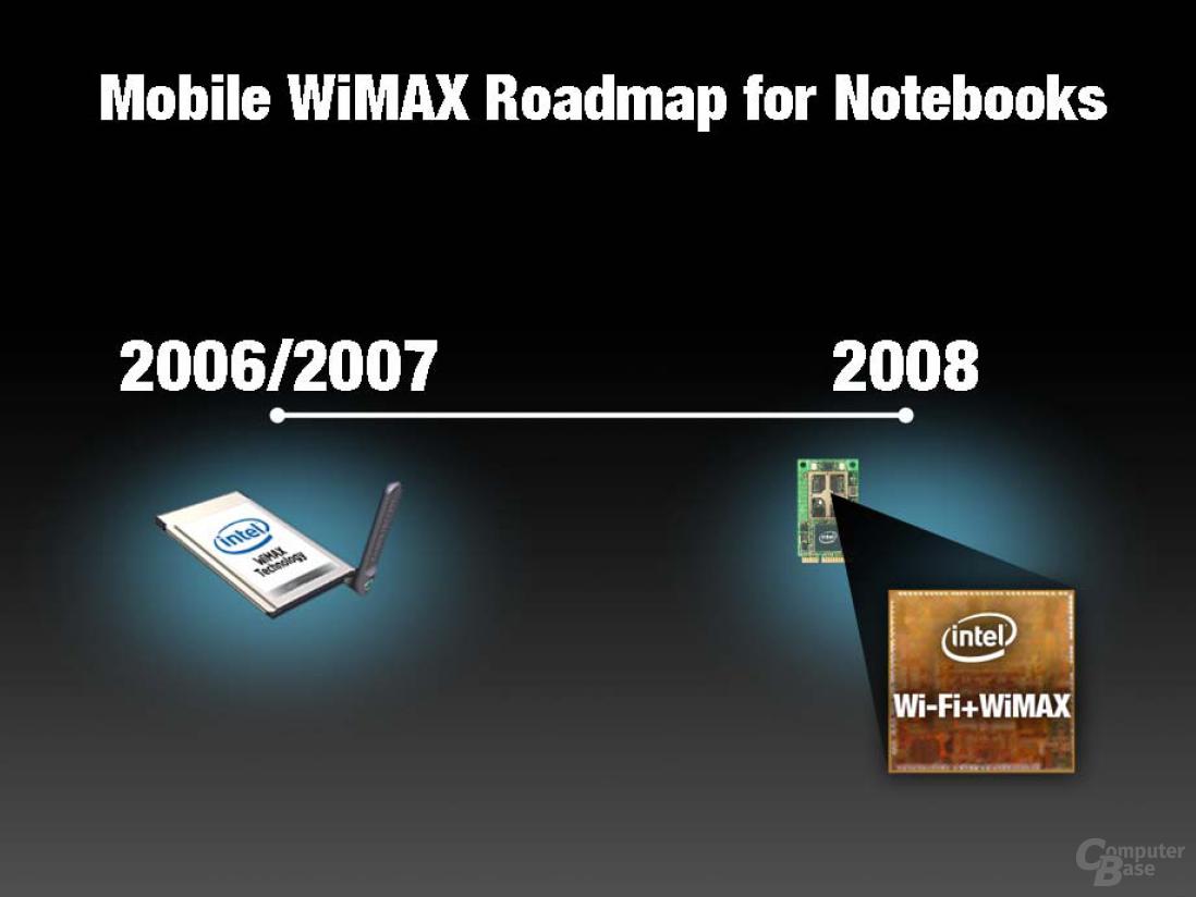 Ofer-R-Chip für WiMAX kommt 2008