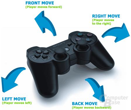 Steuerung der Akteure in Virtua Tennis 3 mit der Motion-Sensor-Funktion des PS3-Controllers