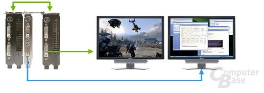 SLI+2. Monitor