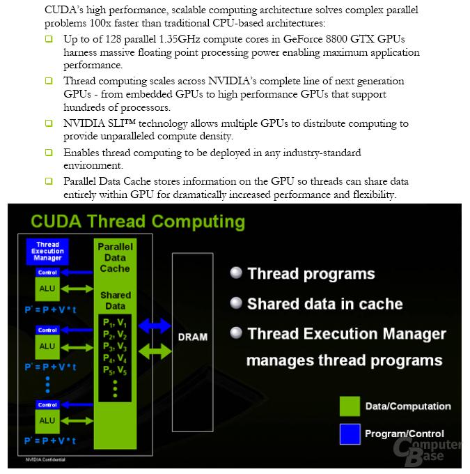 CUDA ermöglicht Berechnungen auf nVidia-Grafikkarten mit C als Programmiersprache