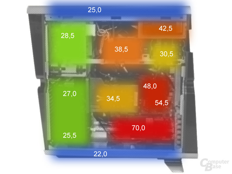 Oberflächentemperaturen nach Dauerlast im Dell XPS 700