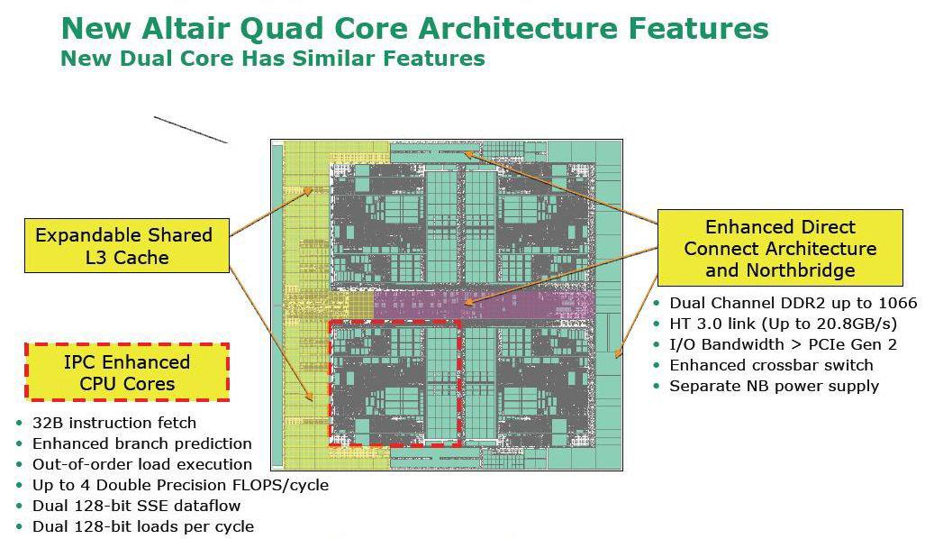 AMDs Altair FX | Quelle: The Inquirer