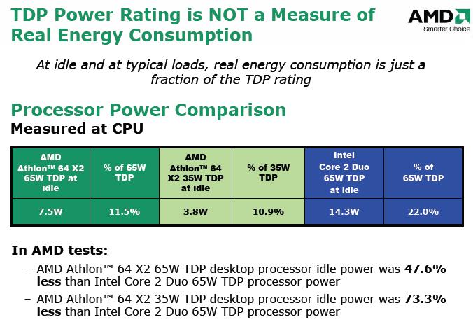Vergleich von neuen AMD-Prozessoren zu Intels Core 2 Duo