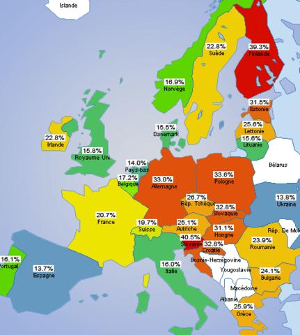 Marktanteile von Firefox in Europa