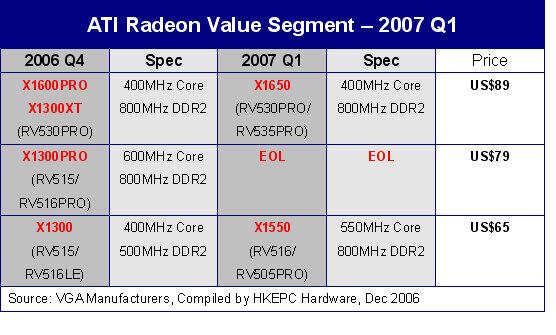 Umgelabelte Radeon-Karten | Quelle: HKEPC