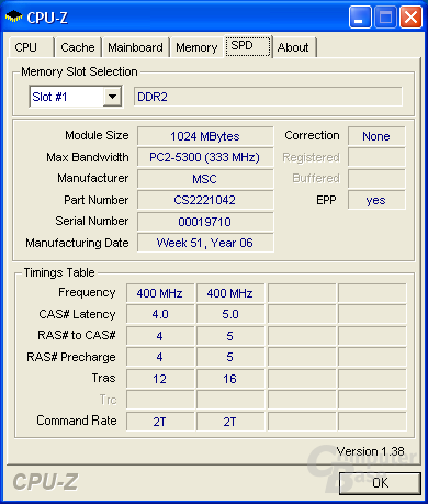CellShock CPU-Z SPD