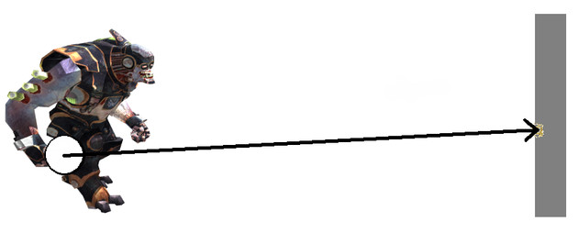 Polygongenaue Kollisionserkennung mit Raytracing