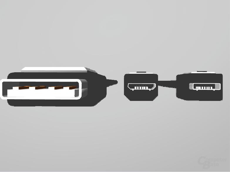 USB und Micro-USB (Steckerformat A und B) im Größenvergleich
