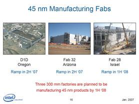 Bis Mitte 2008 werden Intel drei 45-nm-Fabs zur Verfügung stehen