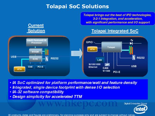 Intel Tolapai-Prozessore | Quelle: HKEPC
