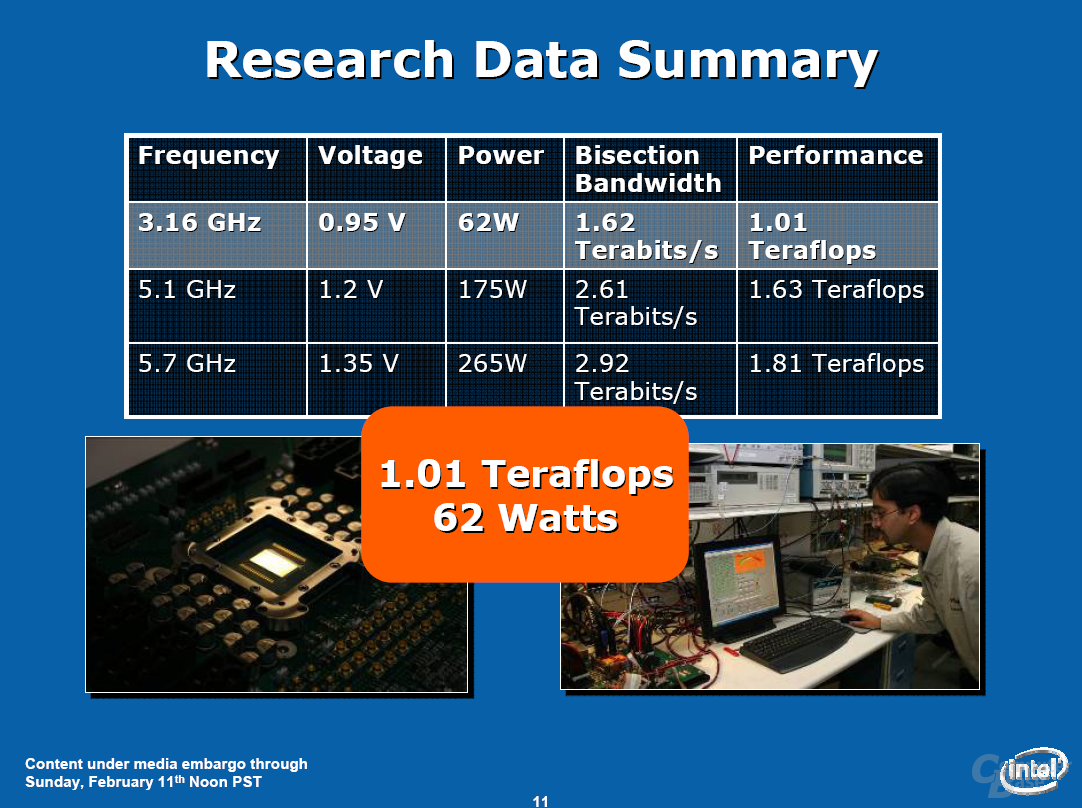 Intel Teraflops Research Chip - Stromverbrauch