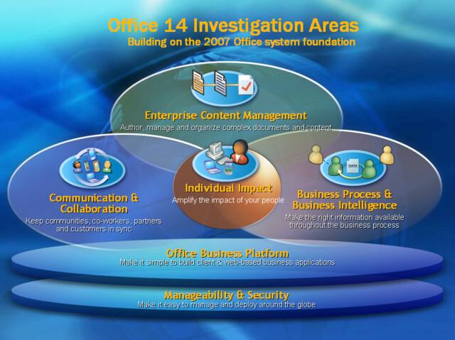 Entwicklungsgebiete bei Office 14 | Quelle: AeroXP.org