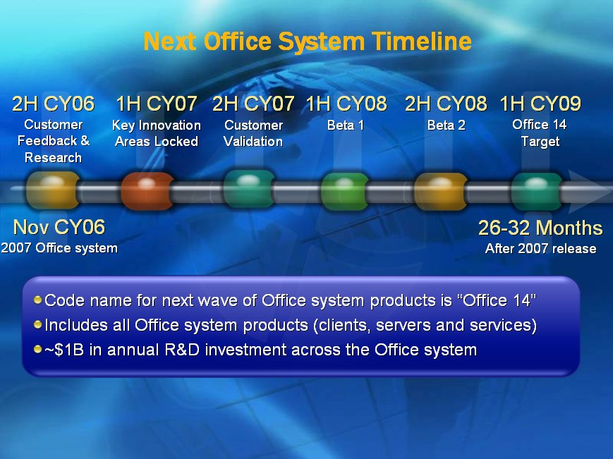 Entwicklungszeitraum für Office 14 | Quelle: AeroXP.org
