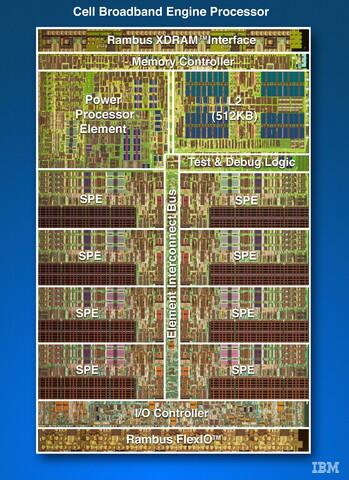 Der Cell-Prozessor von IBM