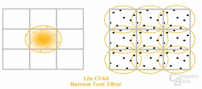 Narrwor-Tent-Filter