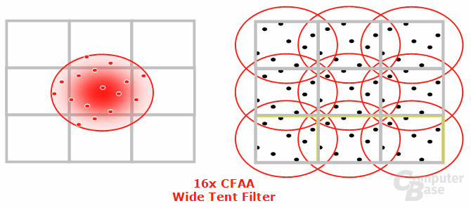 Wide-Tent-Filter