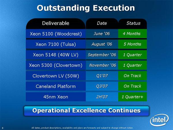 Intels offiziellen Xeon-Pläne