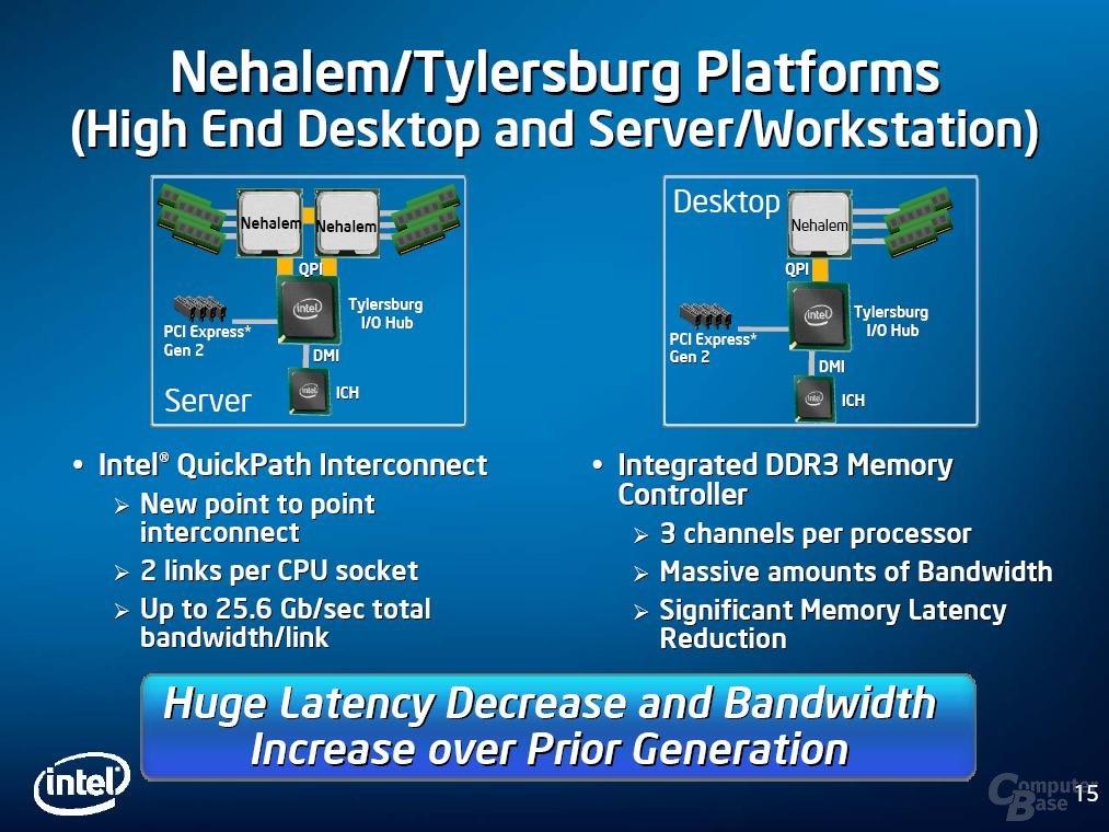 Nehalem - für Desktop und Server - März 2008