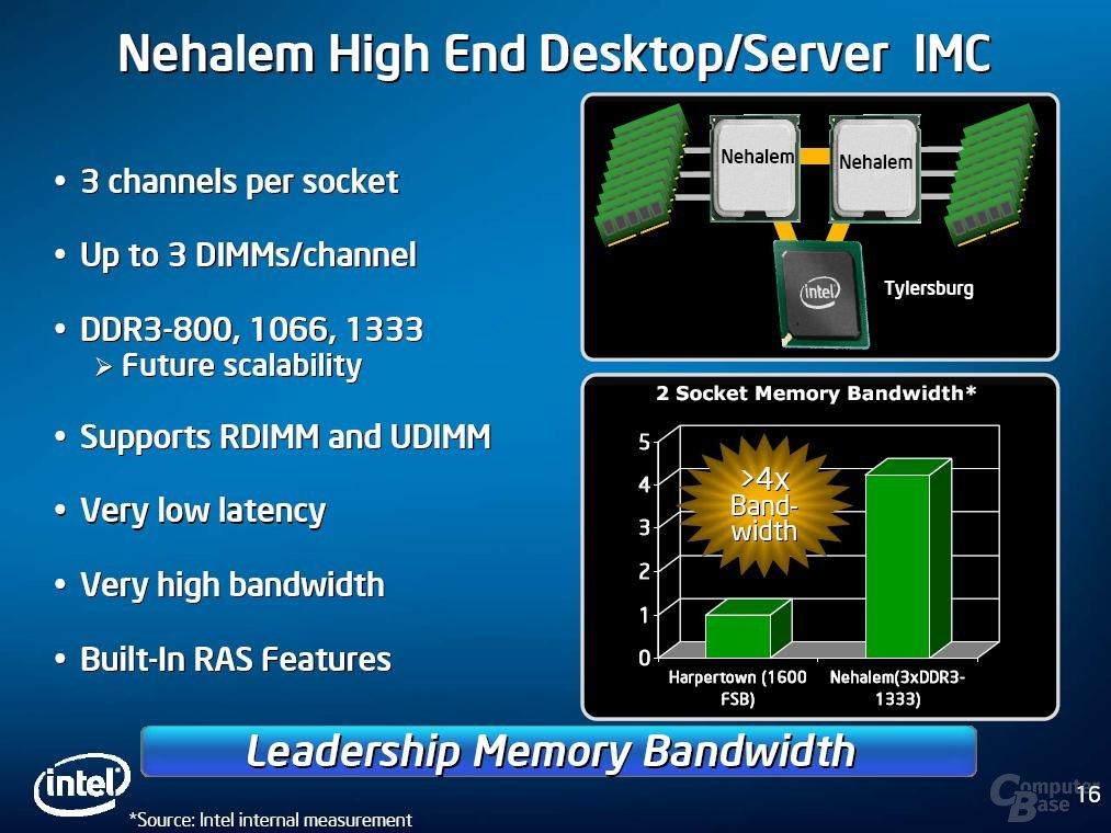 Nehalem - integrierter Triple-Channel-Memory-Controller sorgt für Bandbreite - März 2008