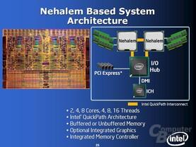 Nehalem 2-Wege Systemarchitektur (IDF Fall 2007)