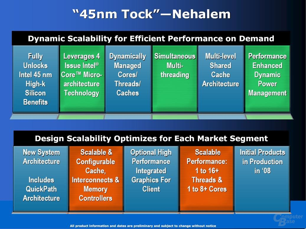 Intel Nehalem Features (IDF Spring 2007)