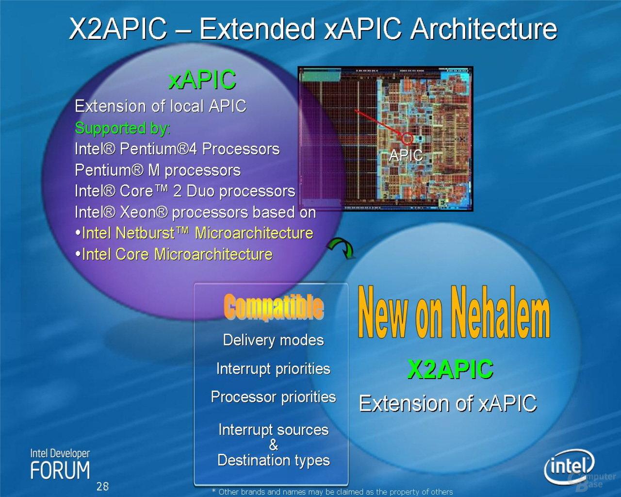 Intel Nehalem mit X2APIC - Extended xAPIC Architecture
