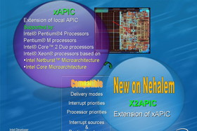 Intel Nehalem mit X2APIC - Extended xAPIC Architecture
