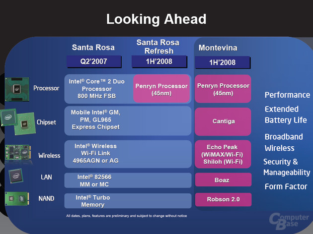 Intel Mobile Roadmap: Montevina kommt 2008