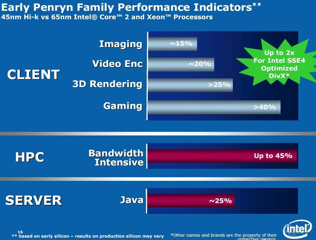 Penryn-Benchmarks